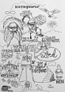 """Image from """"Animate Faith"""" lesson on """"God: Faith As A Quest."""""""
